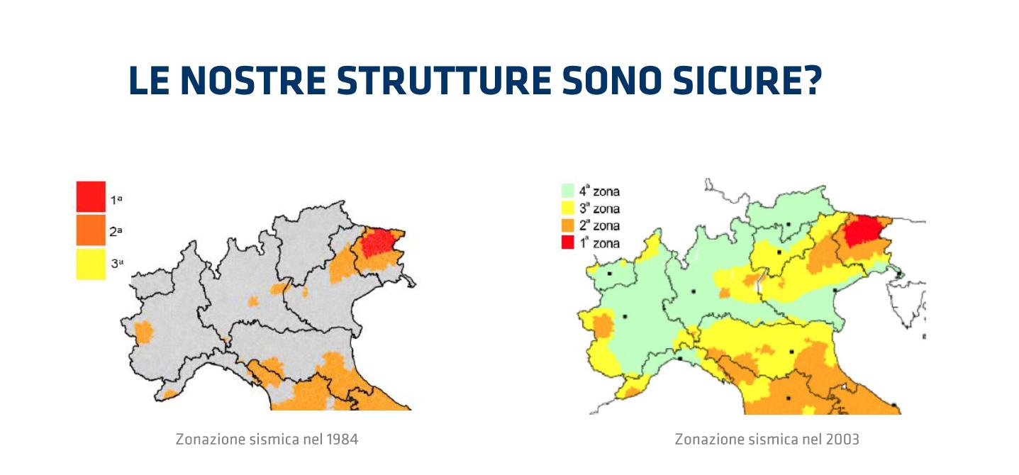 La vulnerabilità sismica degli edifici: la rilevanza del tema in Italia