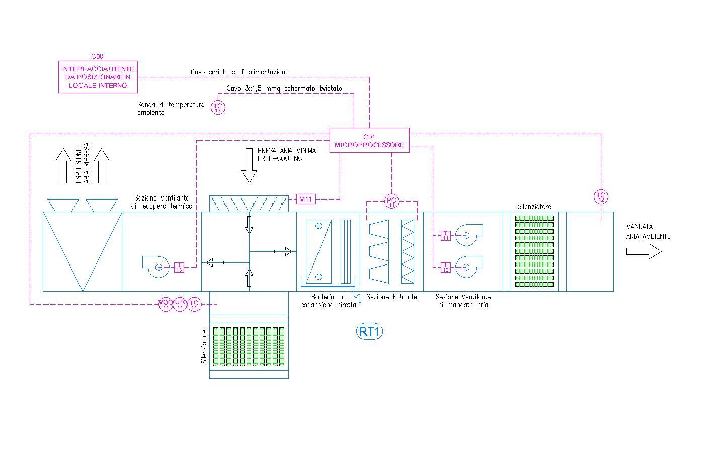 Come regolamentare i consumi energetici del settore retail